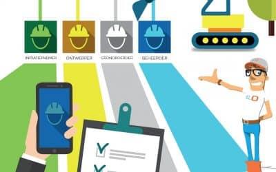 Digitaal samenwerken in de graafketen